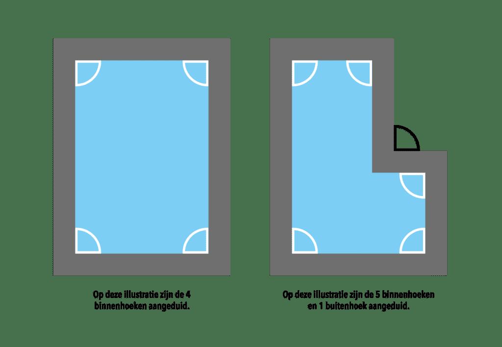 Zwembad illustratie binnen en buitenhoek